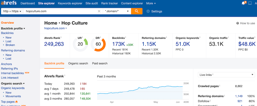 how to use ahrefs site explorer